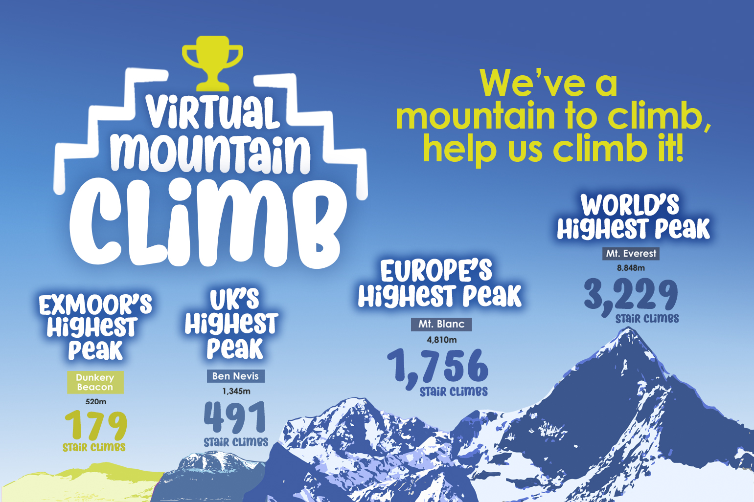 Mountain Climb thank you for signing up