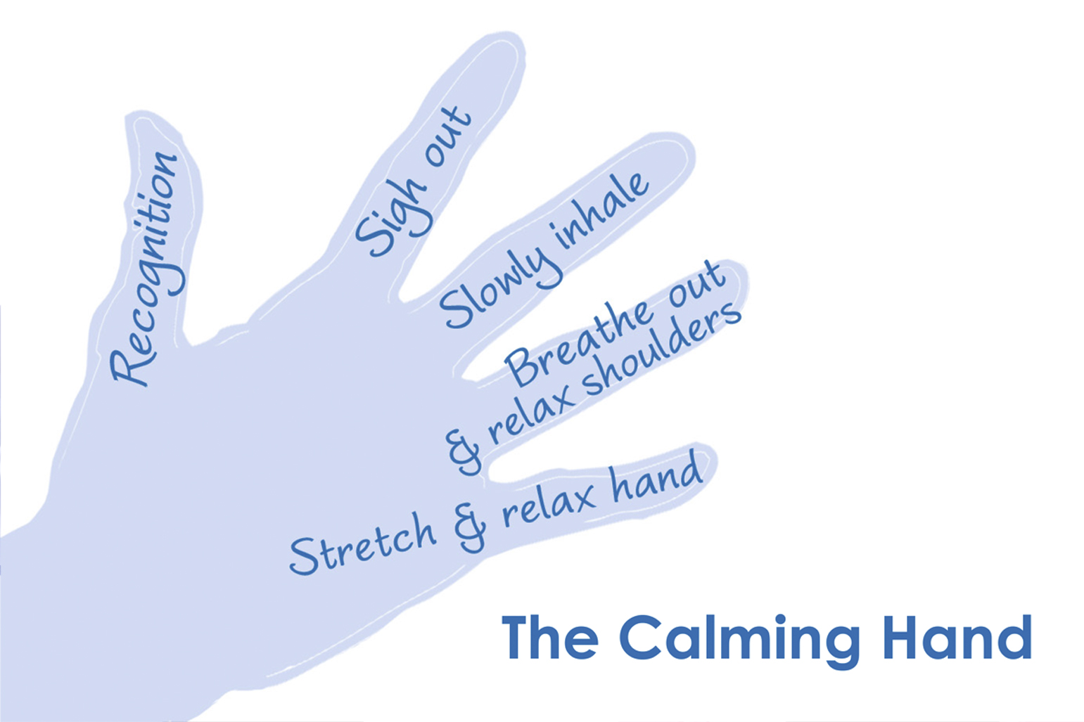 The Calming Hand